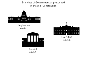 Three divisions of U. S. Government